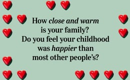 Question 23 How close and warm is your family? Do you feel your childhood was happier than most other people's?